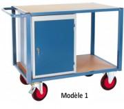 Servante d'atelier en tube carré - Charge utile (kg) : 500