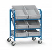 Servante d'atelier pour bac plastique - Charge (kg) : 200 - Norme 1757-3