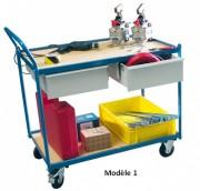 Servante d'atelier sécurisée - Charge utile (Kg) : 250