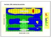 Simulation informatique de traitements acoustiques - Calcul d'efficacité des traitements