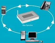 Solutions Pro Synchro - La solution télécom globale pour les professionnels : fixe, mobile, Internet