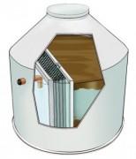 Station de relevage - Disponible jusqu'à 1000 EH – Matière polypropylène - Ne peut être enfoui en nappe phréatique
