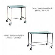 Table-plateau médical en résine - Dimensions (Lxl) cm : 80 x 50 - 100 x 60 x - 120 x 60