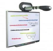 Tableau blanc interactif mobile - Centralisation du contrôle de vidéoprojecteur et des périphériques de la salle
