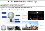 Tête lampadaire led solaire - Design innovant panneau solaire invisible