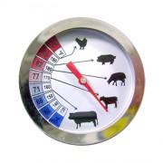 Thermomètre sonde à viande - Amplitude :  54 °C à + 88 °C