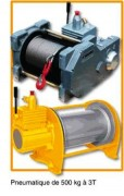 Treuil pneumatique - Série TPN de 500kg à 3T