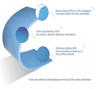 Bande transporteuse anti-bactérienne - Devis sur Techni-Contact.com - 1