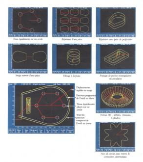 Fraiseuse à tête verticale rigide DF 24CNC - Devis sur Techni-Contact.com - 3