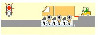 Cale de quai pour camion - Devis sur Techni-Contact.com - 1