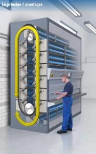 Prélèvement sécurisé pour stockeur vertical rotatif - Devis sur Techni-Contact.com - 2
