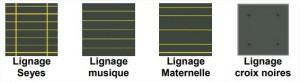 Tableau scolaire vert simple - Devis sur Techni-Contact.com - 5