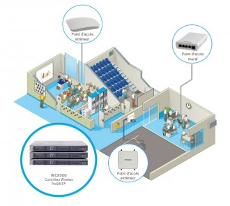 Adaptateur point d'accès wifi - Devis sur Techni-Contact.com - 2