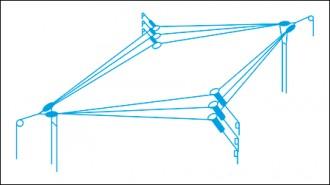 Antenne Rhombique - Devis sur Techni-Contact.com - 1
