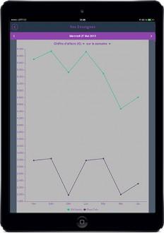 Application mobile gestion restaurant - Devis sur Techni-Contact.com - 3