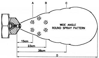 Atomiseur pneumatique 70° - Devis sur Techni-Contact.com - 2