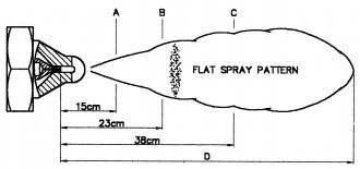 Atomiseur pneumatique à faible pression - Devis sur Techni-Contact.com - 2