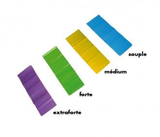Bande élastique - Devis sur Techni-Contact.com - 1