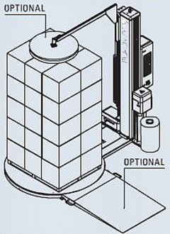Banderoleuse à plateau rotatif - Devis sur Techni-Contact.com - 3