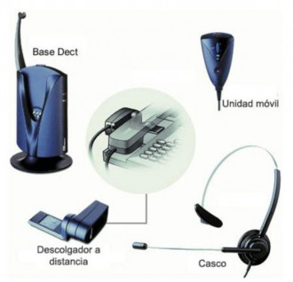 Base Ellipse sans fil pour casque téléphonique NETCOM - Devis sur Techni-Contact.com - 3