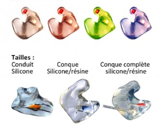 Bouchons d'oreilles sur mesure silicone - Devis sur Techni-Contact.com - 2