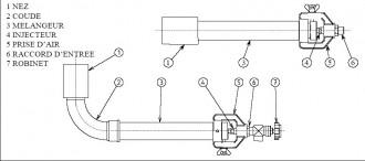 Brûleur Industriel Torche HP/AI - Devis sur Techni-Contact.com - 2