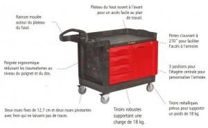Chariot 4 tiroirs et 1 porte - Devis sur Techni-Contact.com - 7