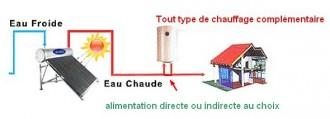 Chauffe eau solaire - Devis sur Techni-Contact.com - 2