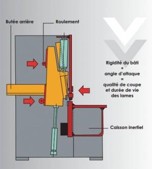 Cisaille guillotine - Devis sur Techni-Contact.com - 2