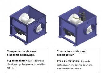 Compacteur fixe à vis - Devis sur Techni-Contact.com - 2