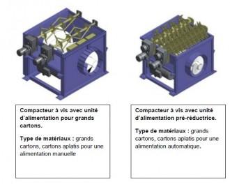 Compacteur fixe à vis - Devis sur Techni-Contact.com - 3