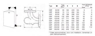 Coude anti-abrasion - Devis sur Techni-Contact.com - 2