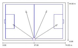 Eclairage Led terrain de Football - Devis sur Techni-Contact.com - 8