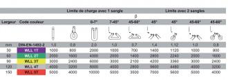 Élingue textile de levage - Devis sur Techni-Contact.com - 2