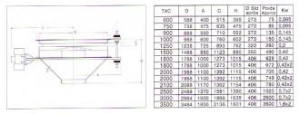 Extracteur industriel fond vibrant - Devis sur Techni-Contact.com - 2