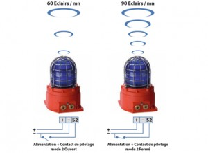 Feu flash GRP Ex compact 15J 667cd IP66   - Devis sur Techni-Contact.com - 1