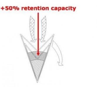 Filtre haute capacité - Devis sur Techni-Contact.com - 1