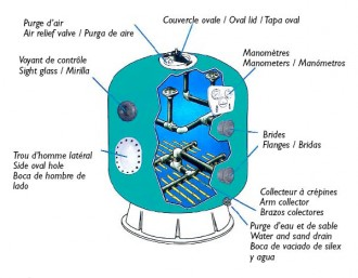 Filtre pour piscine - Devis sur Techni-Contact.com - 2