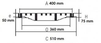 Grille de caniveau concave avec cadre D 400 - Devis sur Techni-Contact.com - 2