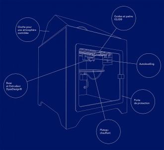 Imprimante 3D professionnelle - Devis sur Techni-Contact.com - 3
