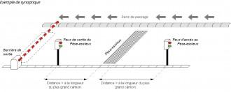 Indicateur de pesage pèse essieux - Devis sur Techni-Contact.com - 1
