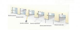 Installation des portes industrielles - Devis sur Techni-Contact.com - 2