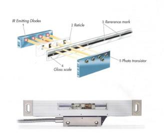 Kit visualisateur de cotes de 1 à 3 axes - Devis sur Techni-Contact.com - 3