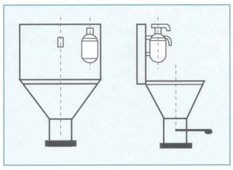 Lave main inox industrie alimentaire - Devis sur Techni-Contact.com - 2