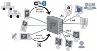 Logiciel collecte de données PDA - Devis sur Techni-Contact.com - 2