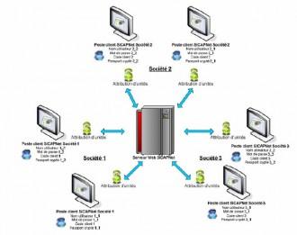 Logiciel de calcul équipement sous pression - Devis sur Techni-Contact.com - 1