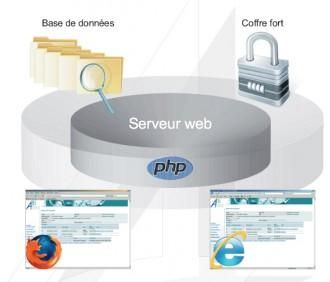 Logiciel de gestion électronique des documents - Devis sur Techni-Contact.com - 1