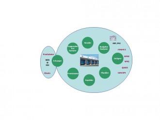 Logiciel de gestion logistique - Devis sur Techni-Contact.com - 1