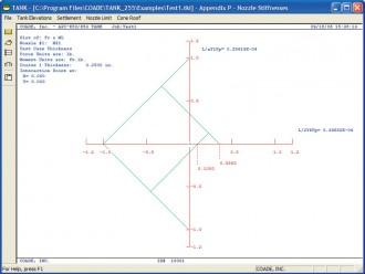 Logiciel de gestion réservoir de stockage - Devis sur Techni-Contact.com - 2