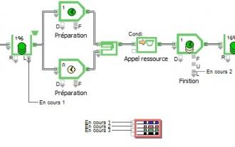 Logiciel de simulation des flux - Devis sur Techni-Contact.com - 2
